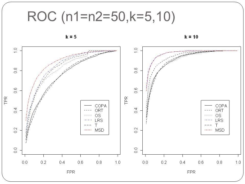 ROC (n1=n2=50,k=5,10)