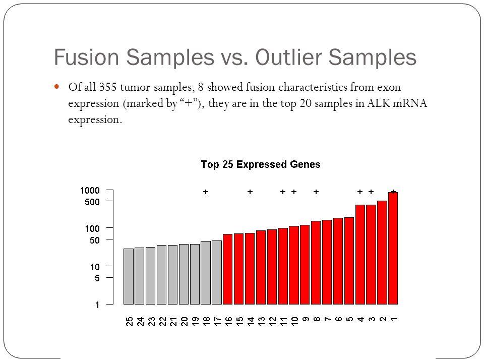 Fusion Samples vs.