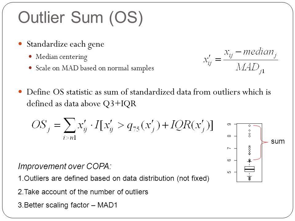 Outlier Sum (OS) Standardize each gene Median centering Scale on MAD based on normal samples Define OS statistic as sum of standardized data from outliers which is defined as data above Q3+IQR sum Improvement over COPA: 1.Outliers are defined based on data distribution (not fixed) 2.Take account of the number of outliers 3.Better scaling factor – MAD1