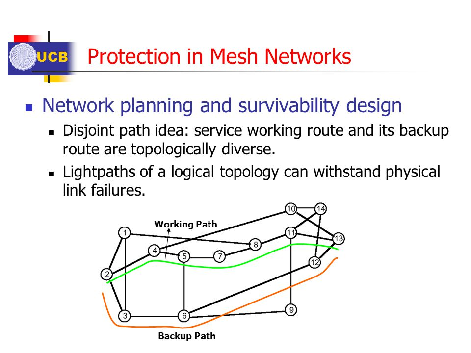 UCB Protection in Mesh Networks Working Path Backup Path Network planning and survivability design Disjoint path idea: service working route and its b