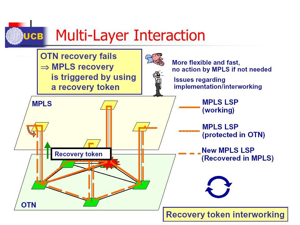 UCB Multi-Layer Interaction