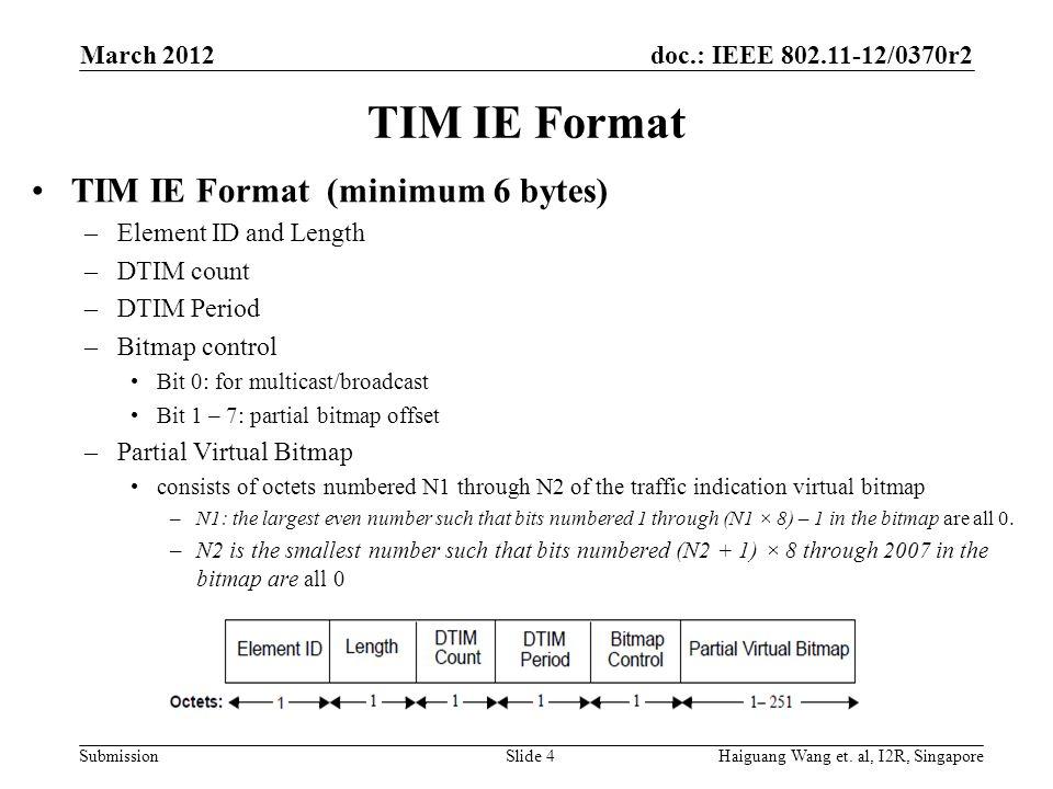 doc.: IEEE 802.11-12/0370r2 Submission 2048 Stations March 2012 Jaya Shankar et.