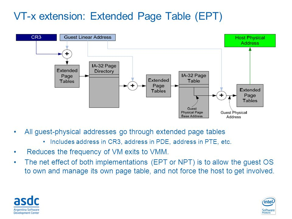INTEL CONFIDENTIAL VT-x extension: Extended Page Table (EPT) All guest-physical addresses go through extended page tables Includes address in CR3, add