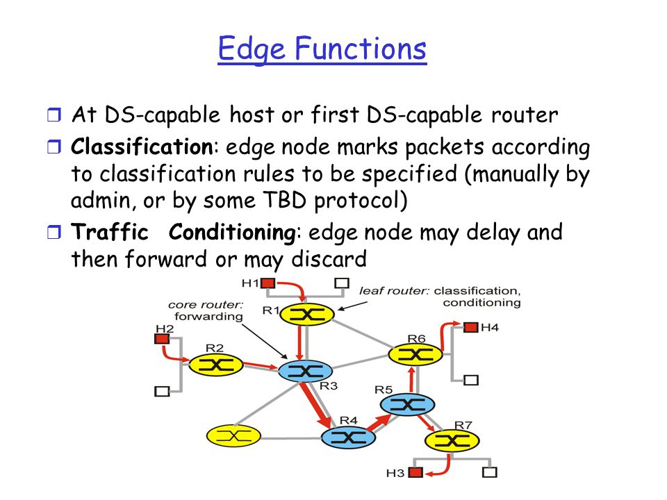 Design Issues (4) r Scaling by hierarchical aggregation r Imprecise state information model.