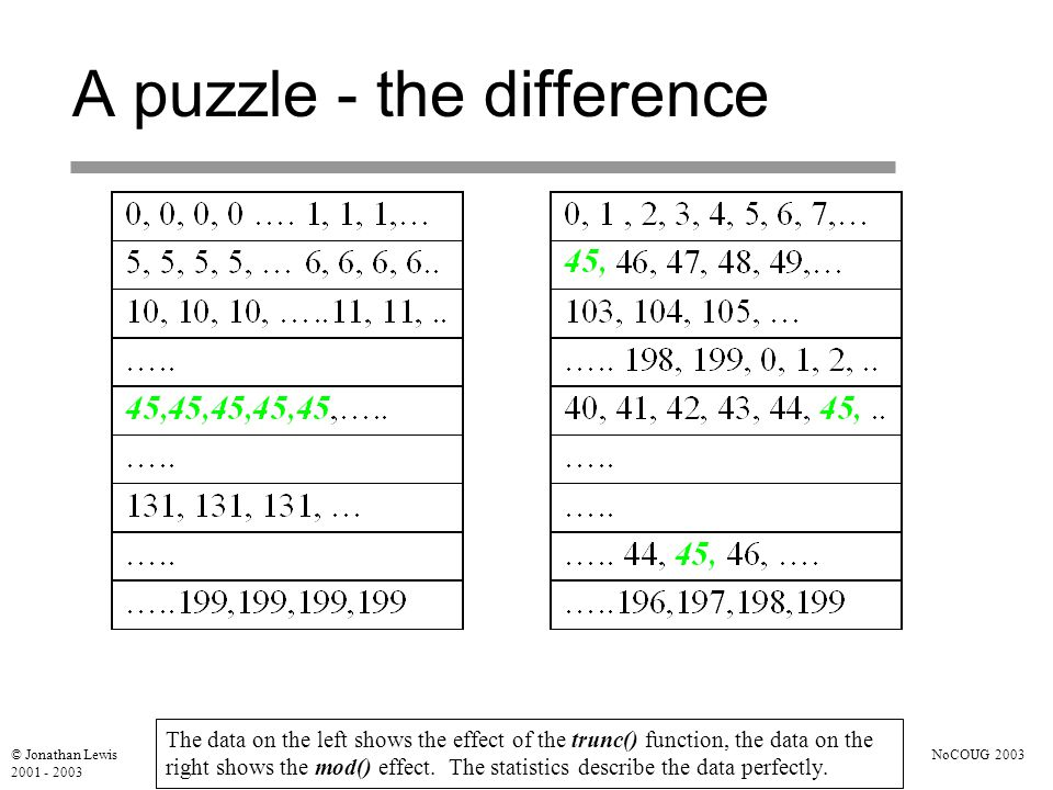 © Jonathan Lewis 2001 - 2003 NoCOUG 2003 A puzzle - the difference The data on the left shows the effect of the trunc() function, the data on the right shows the mod() effect.
