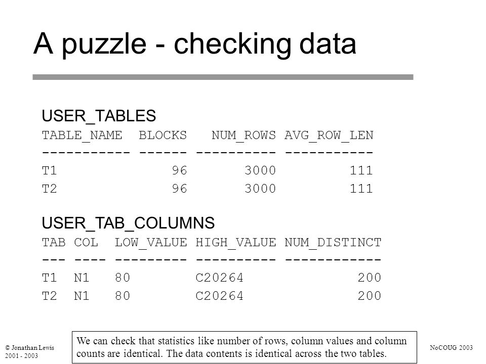 © Jonathan Lewis 2001 - 2003 NoCOUG 2003 A puzzle - checking data USER_TABLES TABLE_NAME BLOCKS NUM_ROWS AVG_ROW_LEN ----------- ------ ---------- ----------- T1 96 3000 111 T2 96 3000 111 USER_TAB_COLUMNS TAB COL LOW_VALUE HIGH_VALUE NUM_DISTINCT --- ---- --------- ---------- ------------ T1 N1 80 C20264 200 T2 N1 80 C20264 200 We can check that statistics like number of rows, column values and column counts are identical.