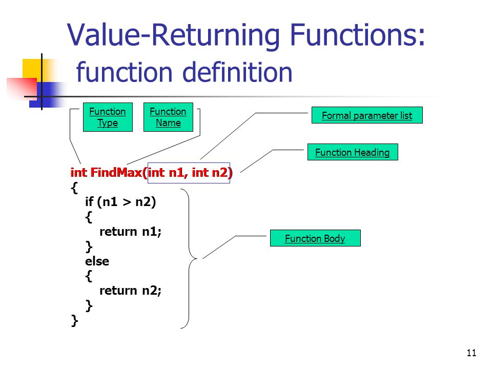 11 Value-Returning Functions: function definition int FindMax(int n1, int n2) { if (n1 > n2) { return n1; } else { return n2; } Function Heading int FindMax(int n1, int n2) Function Body Function Type Function Name Formal parameter list