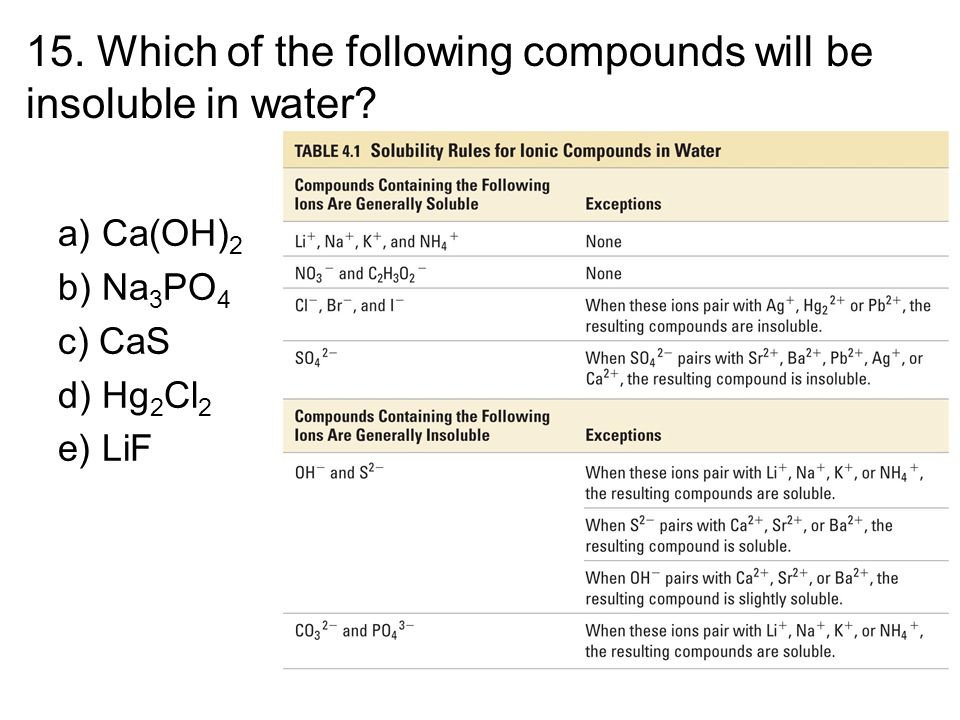 15. Which of the following compounds will be insoluble in water? a) Ca(OH) 2 b) Na 3 PO 4 c) CaS d) Hg 2 Cl 2 e) LiF