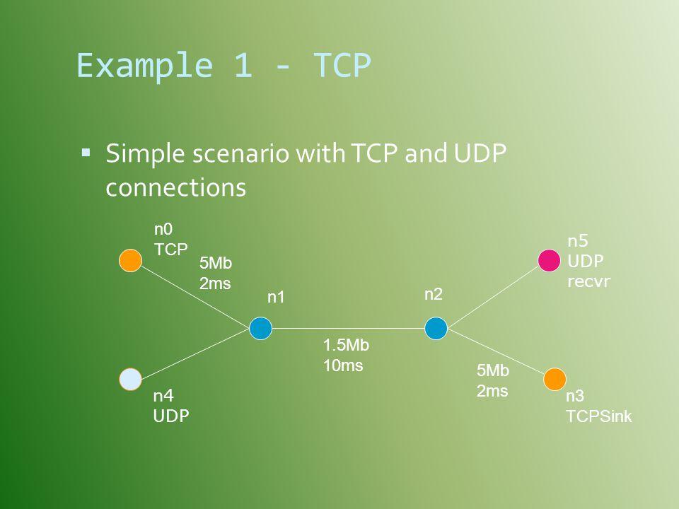 Example 1 - TCP  Simple scenario with TCP and UDP connections n0 TCP n4 UDP n1 n2 n5 UDP recvr n3 TCPSink 1.5Mb 10ms 5Mb 2ms 5Mb 2ms