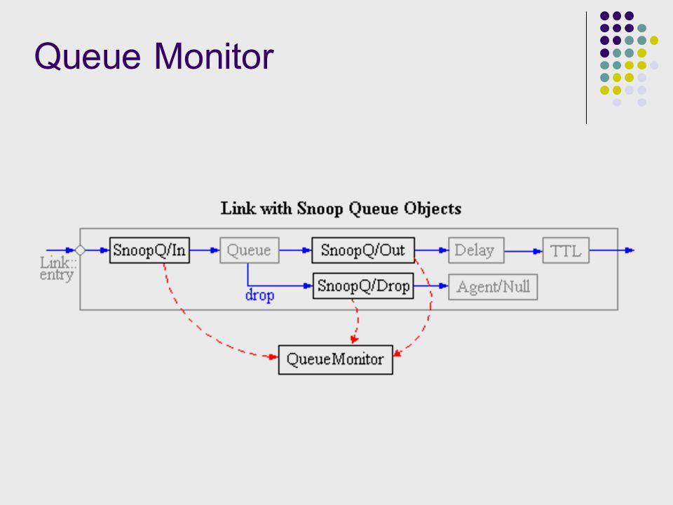 Queue Monitor