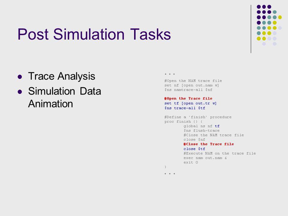 Post Simulation Tasks Trace Analysis Simulation Data Animation