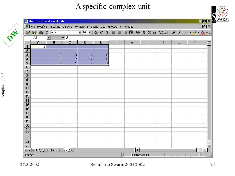 27.3.2002Seminario Swarm 2001 200224 complex units 3 DW A specific complex unit