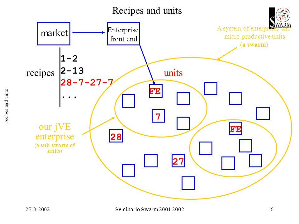 27.3.2002Seminario Swarm 2001 20026 1-2 2-13 28-7-27-7...