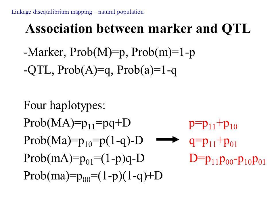 Association between marker and QTL -Marker, Prob(M)=p, Prob(m)=1-p -QTL, Prob(A)=q, Prob(a)=1-q Four haplotypes: Prob(MA)=p 11 =pq+D p=p 11 +p 10 Prob