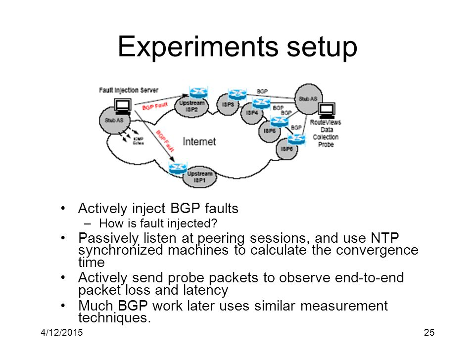 4/12/201525 Experiments setup Actively inject BGP faults –How is fault injected.