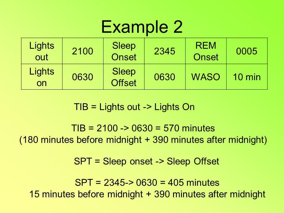 Example 2 Lights out 2100 Sleep Onset 2345 REM Onset 0005 Lights on 0630 Sleep Offset 0630WASO10 min TIB = Lights out -> Lights On TIB = 2100 -> 0630 = 570 minutes (180 minutes before midnight + 390 minutes after midnight) SPT = Sleep onset -> Sleep Offset SPT = 2345-> 0630 = 405 minutes 15 minutes before midnight + 390 minutes after midnight