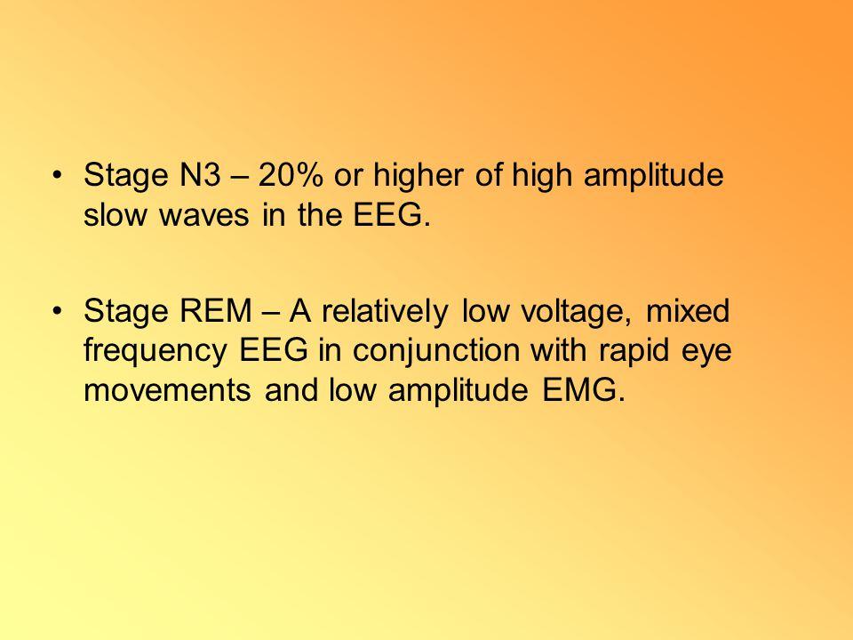Stage N3 – 20% or higher of high amplitude slow waves in the EEG.