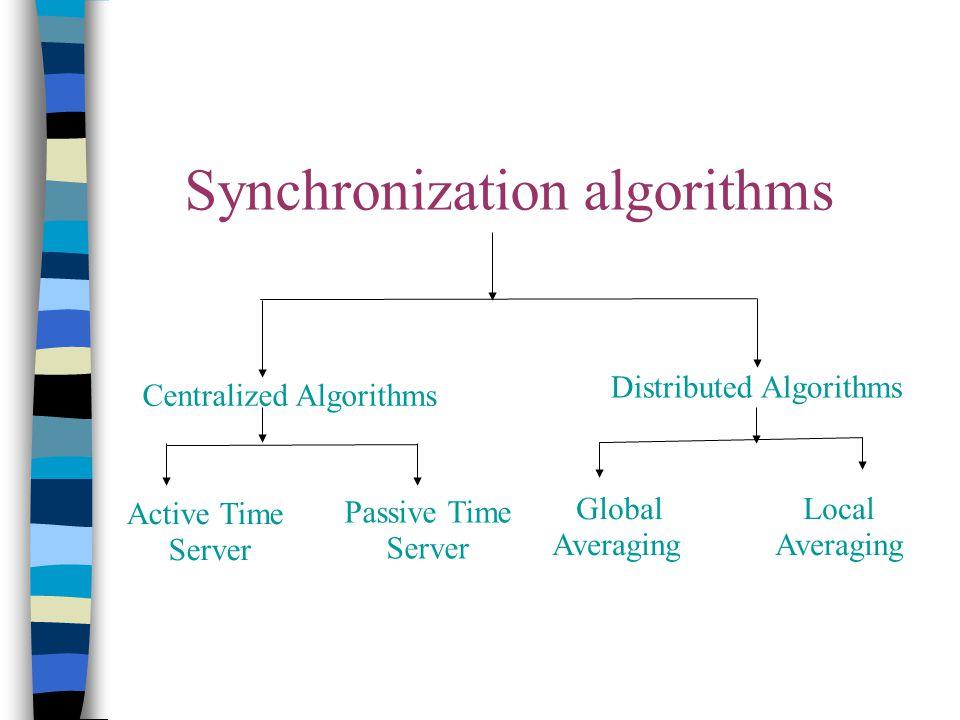Synchronization algorithms Active Time Server Passive Time Server Centralized Algorithms Distributed Algorithms Global Averaging Local Averaging