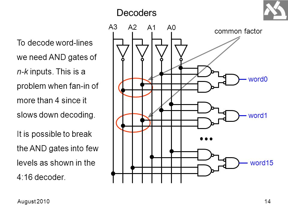 August 201014 Decoders To decode word-lines we need AND gates of n-k inputs. This is a problem when fan-in of more than 4 since it slows down decoding