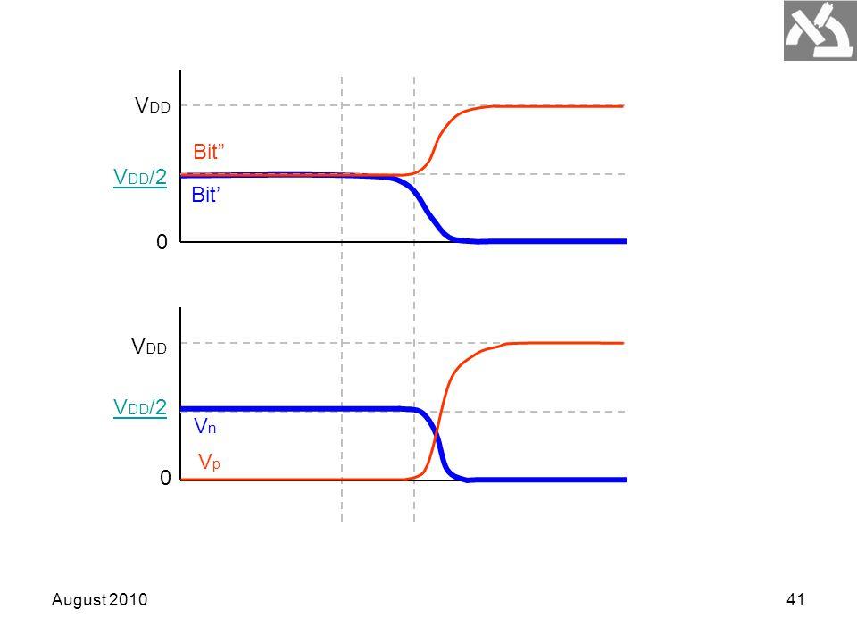 August 201041 V DD /2 V DD Bit' Bit 0 V DD /2 V DD VnVn VpVp 0