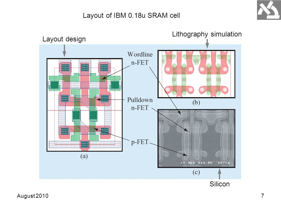 August 20107 Layout of IBM 0.18u SRAM cell Layout design Lithography simulation Silicon