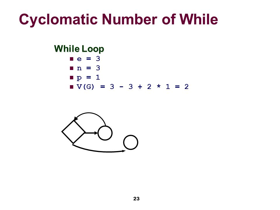 23 Cyclomatic Number of While While Loop e = 3 n = 3 p = 1 V(G) = 3 - 3 + 2 * 1 = 2