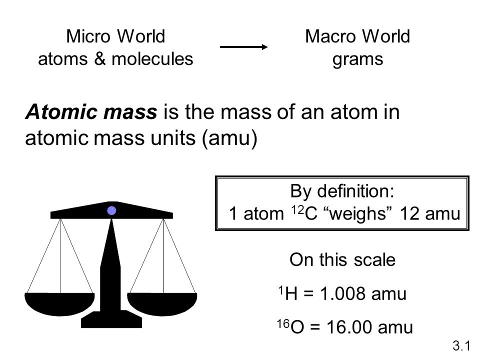 "By definition: 1 atom 12 C ""weighs"" 12 amu On this scale 1 H = 1.008 amu 16 O = 16.00 amu Atomic mass is the mass of an atom in atomic mass units (amu"