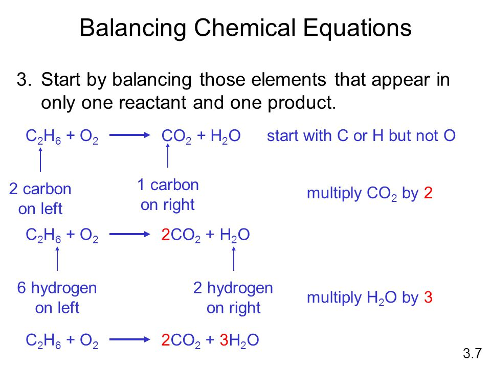 Balancing Chemical Equations 3.Start by balancing those elements that appear in only one reactant and one product. C 2 H 6 + O 2 CO 2 + H 2 O 3.7 star