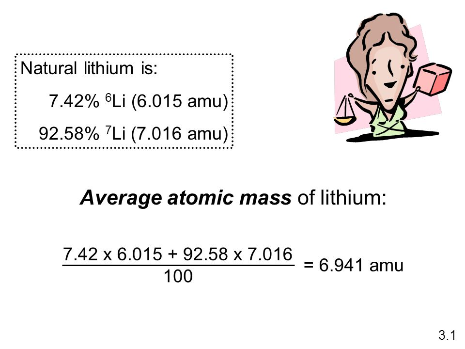 Natural lithium is: 7.42% 6 Li (6.015 amu) 92.58% 7 Li (7.016 amu) 7.42 x 6.015 + 92.58 x 7.016 100 = 6.941 amu 3.1 Average atomic mass of lithium: