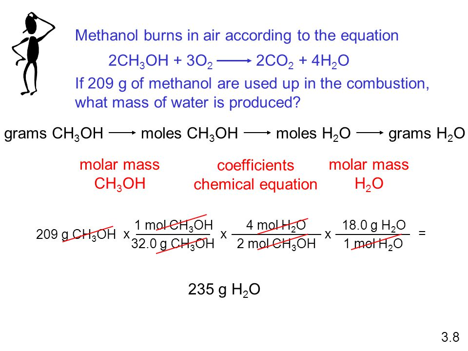 Methanol burns in air according to the equation 2CH 3 OH + 3O 2 2CO 2 + 4H 2 O If 209 g of methanol are used up in the combustion, what mass of water