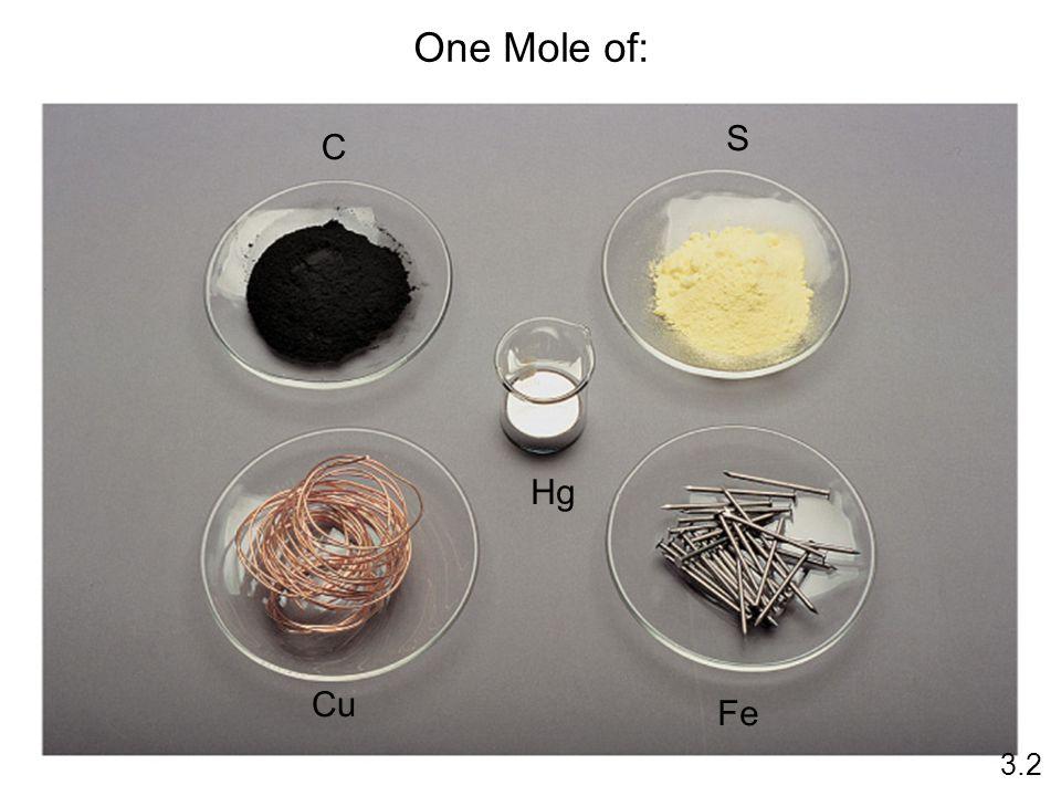 3.6 g CO 2 mol CO 2 mol Cg C g H 2 O mol H 2 Omol Hg H g of O = g of sample – (g of C + g of H) Combust 11.5 g ethanol Collect 22.0 g CO 2 and 13.5 g H 2 O 6.0 g C = 0.5 mol C 1.5 g H = 1.5 mol H 4.0 g O = 0.25 mol O Empirical formula C 0.5 H 1.5 O 0.25 Divide by smallest subscript (0.25) Empirical formula C 2 H 6 O