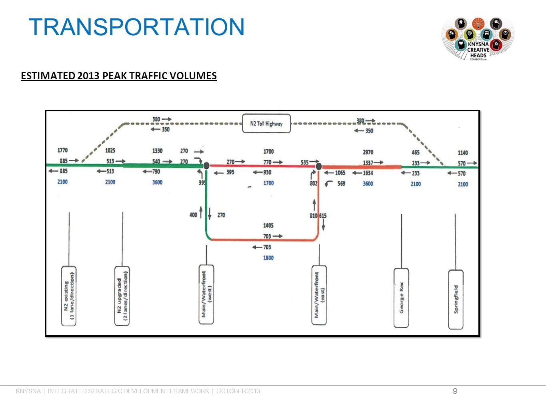 TRANSPORTATION ESTIMATED 2013 PEAK TRAFFIC VOLUMES 9 KNYSNA | INTEGRATED STRATEGIC DEVELOPMENT FRAMEWORK | OCTOBER 2013