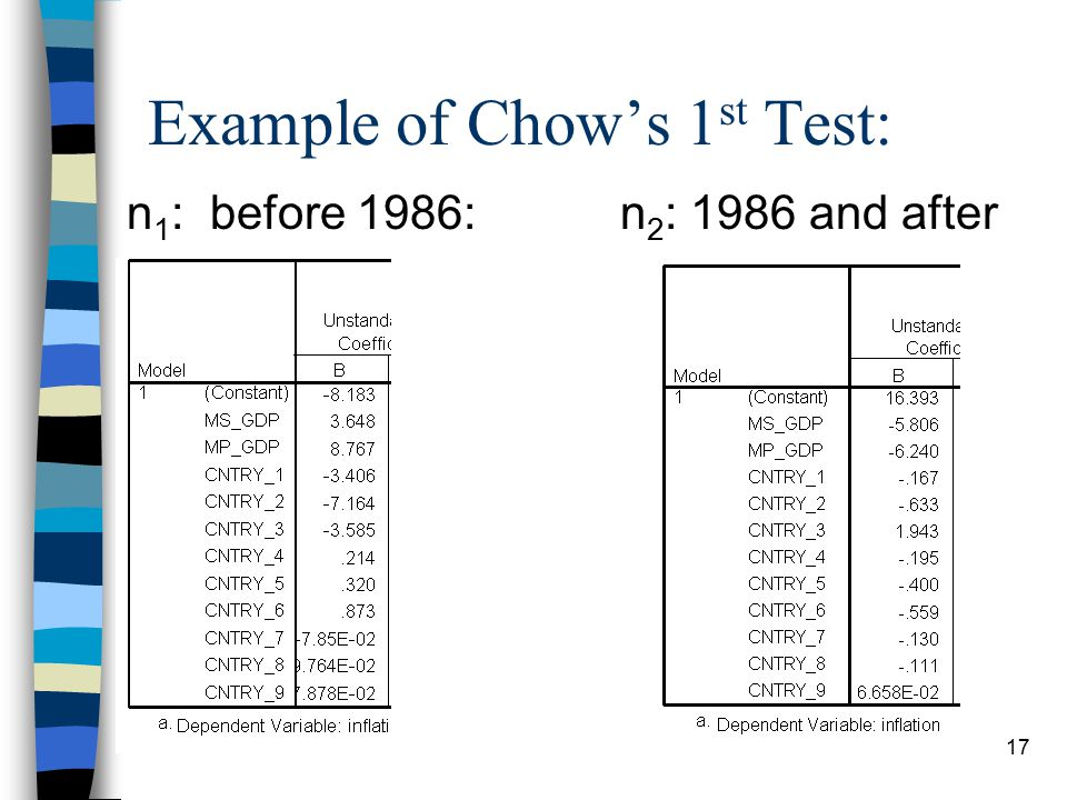 17 Example of Chow's 1 st Test: n 1 : before 1986: n 2 : 1986 and after