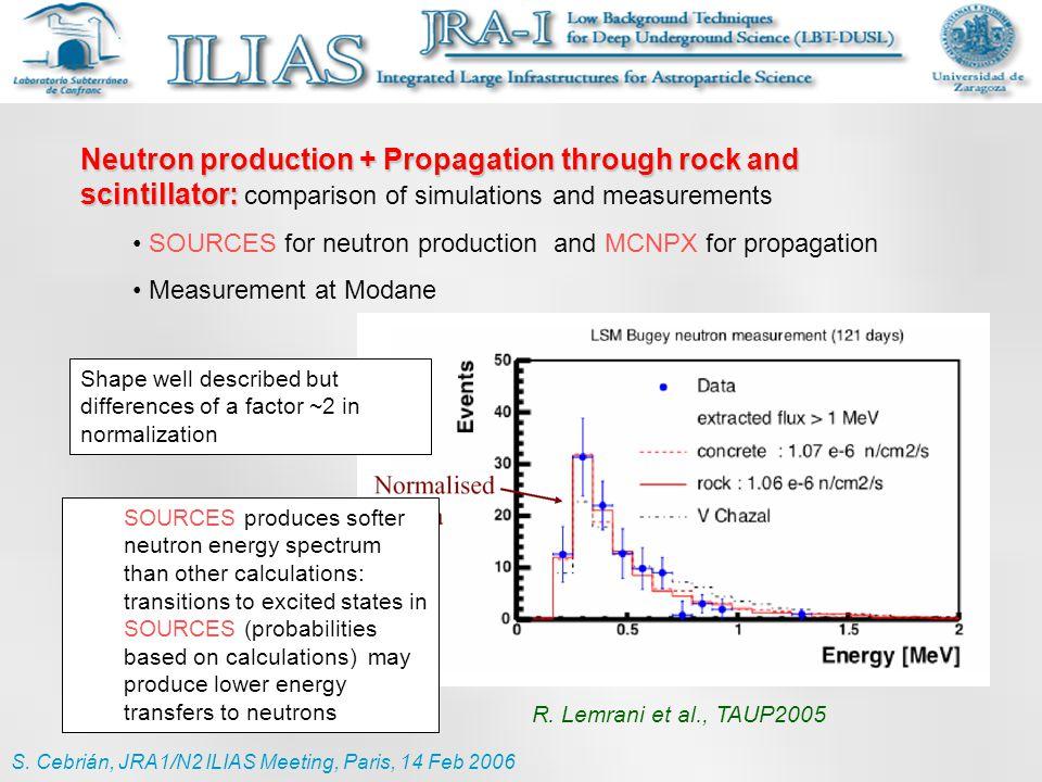 Neutron production + Propagation through rock and scintillator: Neutron production + Propagation through rock and scintillator: comparison of simulations and measurements SOURCES for neutron production and MCNPX for propagation Measurement at Modane R.