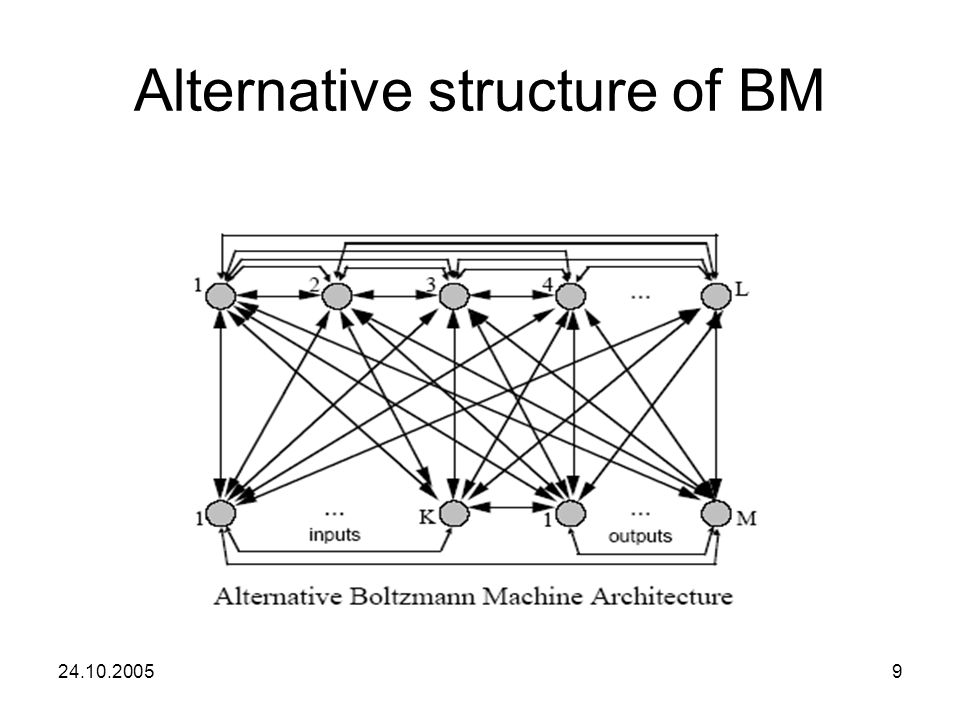 24.10.20059 Alternative structure of BM