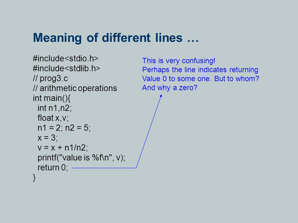 Meaning of different lines … #include // prog3.c // arithmetic operations int main(){ int n1,n2; float x,v; n1 = 2; n2 = 5; x = 3; v = x + n1/n2; printf( value is %f\n , v); return 0; } This is very confusing.