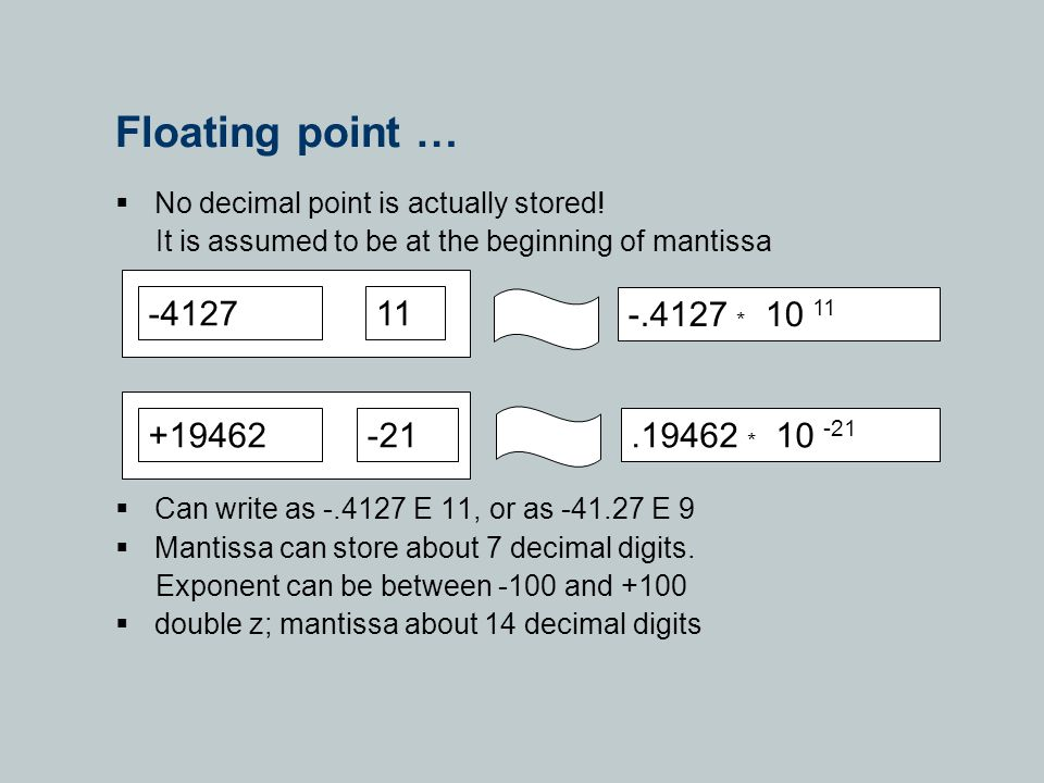Floating point …  No decimal point is actually stored.