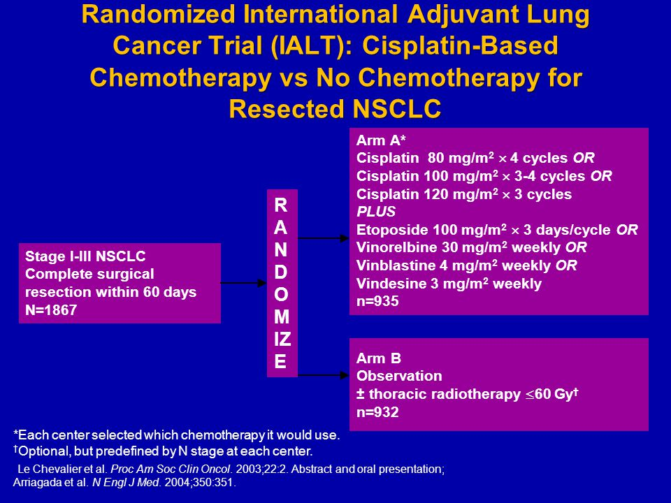 Randomized International Adjuvant Lung Cancer Trial (IALT): Cisplatin-Based Chemotherapy vs No Chemotherapy for Resected NSCLC Stage I-III NSCLC Complete surgical resection within 60 days N=1867 Arm A* Cisplatin 80 mg/m 2  4 cycles OR Cisplatin 100 mg/m 2  3-4 cycles OR Cisplatin 120 mg/m 2  3 cycles PLUS Etoposide 100 mg/m 2  3 days/cycle OR Vinorelbine 30 mg/m 2 weekly OR Vinblastine 4 mg/m 2 weekly OR Vindesine 3 mg/m 2 weekly n=935 Arm B Observation ± thoracic radiotherapy  60 Gy † n=932 *Each center selected which chemotherapy it would use.