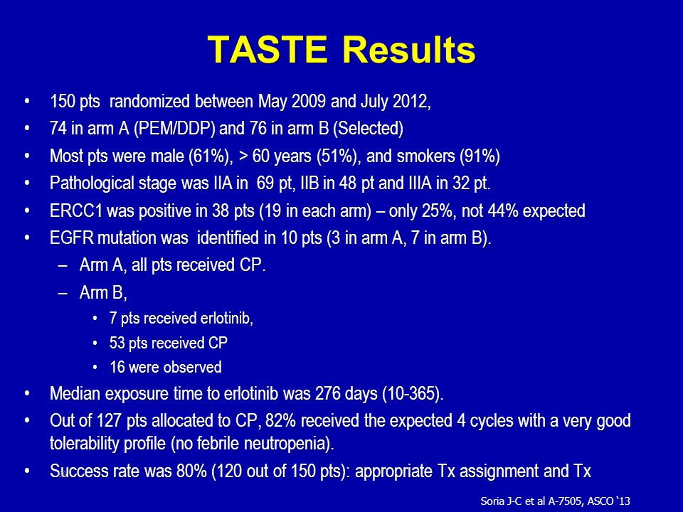 TASTE Results 150 pts randomized between May 2009 and July 2012,150 pts randomized between May 2009 and July 2012, 74 in arm A (PEM/DDP) and 76 in arm B (Selected)74 in arm A (PEM/DDP) and 76 in arm B (Selected) Most pts were male (61%), > 60 years (51%), and smokers (91%)Most pts were male (61%), > 60 years (51%), and smokers (91%) Pathological stage was IIA in 69 pt, IIB in 48 pt and IIIA in 32 pt.Pathological stage was IIA in 69 pt, IIB in 48 pt and IIIA in 32 pt.