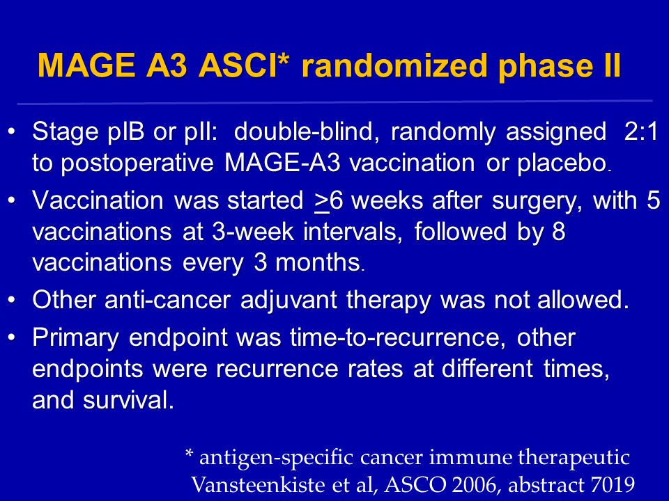 MAGE A3 ASCI* randomized phase II Stage pIB or pII: double-blind, randomly assigned 2:1 to postoperative MAGE-A3 vaccination or placebo.Stage pIB or pII: double-blind, randomly assigned 2:1 to postoperative MAGE-A3 vaccination or placebo.