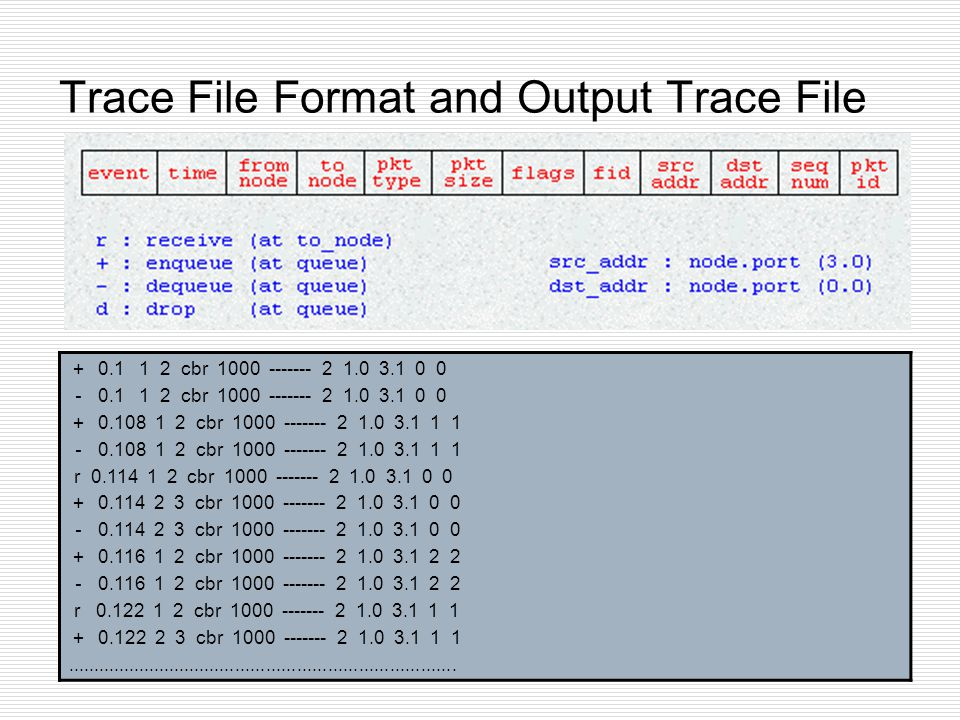 Trace File Format and Output Trace File + 0.1 1 2 cbr 1000 ------- 2 1.0 3.1 0 0 - 0.1 1 2 cbr 1000 ------- 2 1.0 3.1 0 0 + 0.108 1 2 cbr 1000 ------- 2 1.0 3.1 1 1 - 0.108 1 2 cbr 1000 ------- 2 1.0 3.1 1 1 r 0.114 1 2 cbr 1000 ------- 2 1.0 3.1 0 0 + 0.114 2 3 cbr 1000 ------- 2 1.0 3.1 0 0 - 0.114 2 3 cbr 1000 ------- 2 1.0 3.1 0 0 + 0.116 1 2 cbr 1000 ------- 2 1.0 3.1 2 2 - 0.116 1 2 cbr 1000 ------- 2 1.0 3.1 2 2 r 0.122 1 2 cbr 1000 ------- 2 1.0 3.1 1 1 + 0.122 2 3 cbr 1000 ------- 2 1.0 3.1 1 1............................................................................