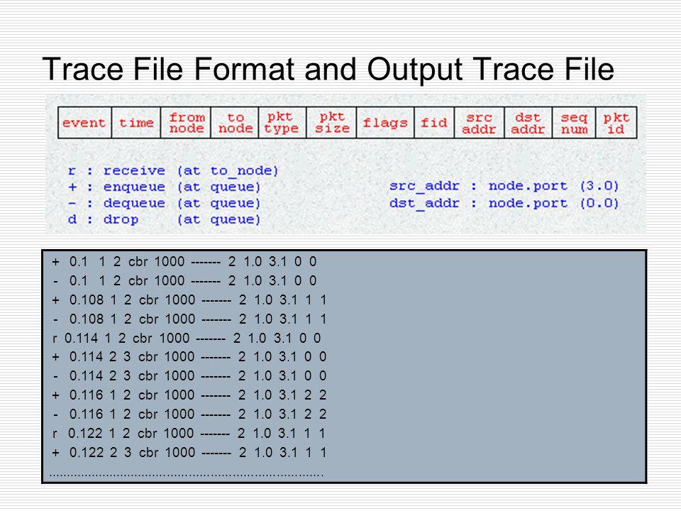 Trace File Format and Output Trace File + 0.1 1 2 cbr 1000 ------- 2 1.0 3.1 0 0 - 0.1 1 2 cbr 1000 ------- 2 1.0 3.1 0 0 + 0.108 1 2 cbr 1000 -------