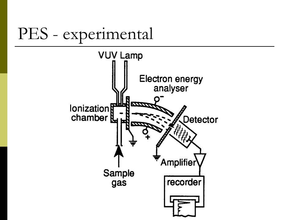 PES - experimental