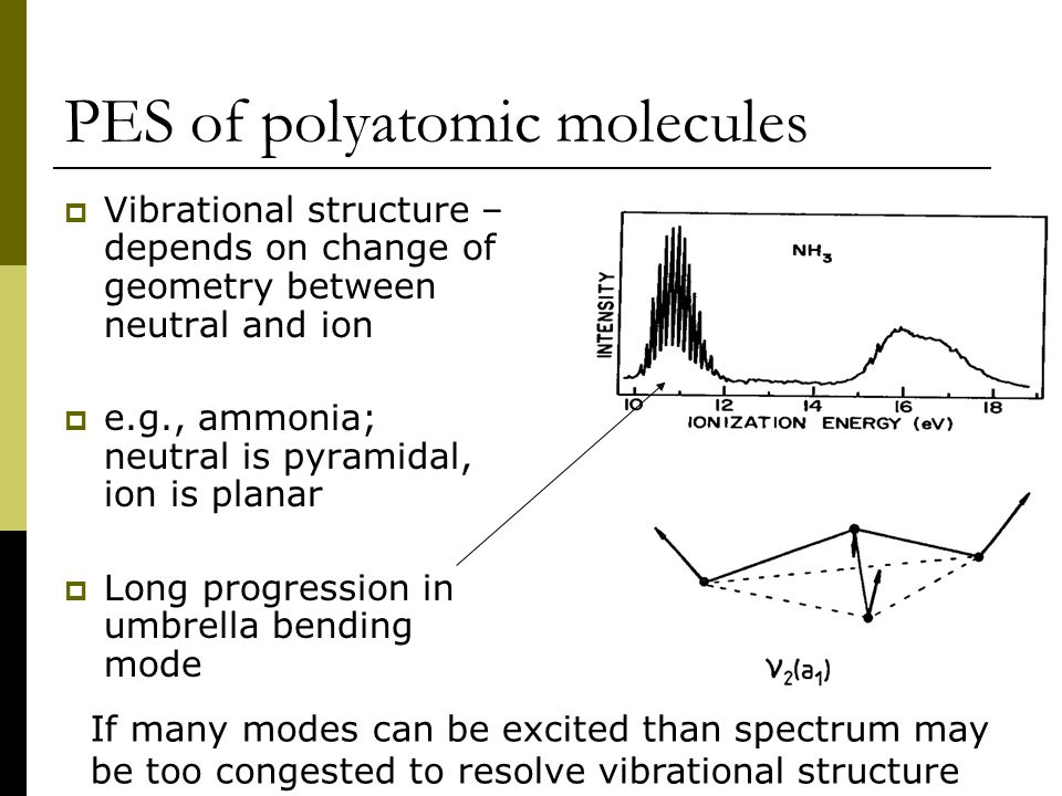 PES of polyatomic molecules  Vibrational structure – depends on change of geometry between neutral and ion  e.g., ammonia; neutral is pyramidal, ion