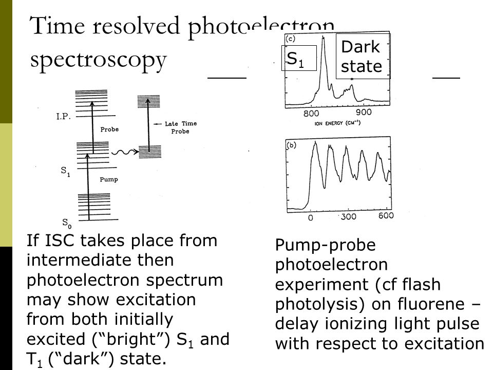 Time resolved photoelectron spectroscopy If ISC takes place from intermediate then photoelectron spectrum may show excitation from both initially exci