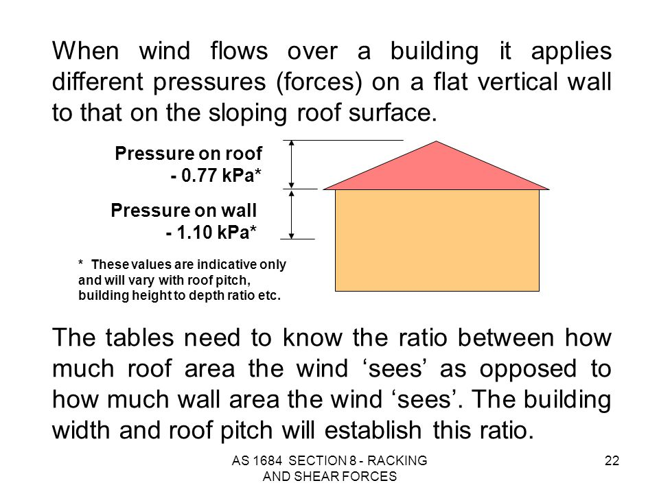 AS 1684 SECTION 8 - RACKING AND SHEAR FORCES 22 When wind flows over a building it applies different pressures (forces) on a flat vertical wall to tha
