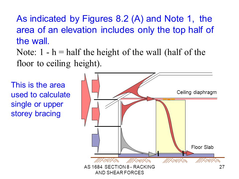 AS 1684 SECTION 8 - RACKING AND SHEAR FORCES 27 As indicated by Figures 8.2 (A) and Note 1, the area of an elevation includes only the top half of the