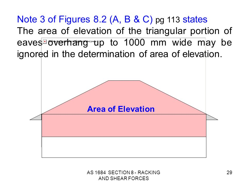 AS 1684 SECTION 8 - RACKING AND SHEAR FORCES 29 Note 3 of Figures 8.2 (A, B & C) pg 113 states The area of elevation of the triangular portion of eave