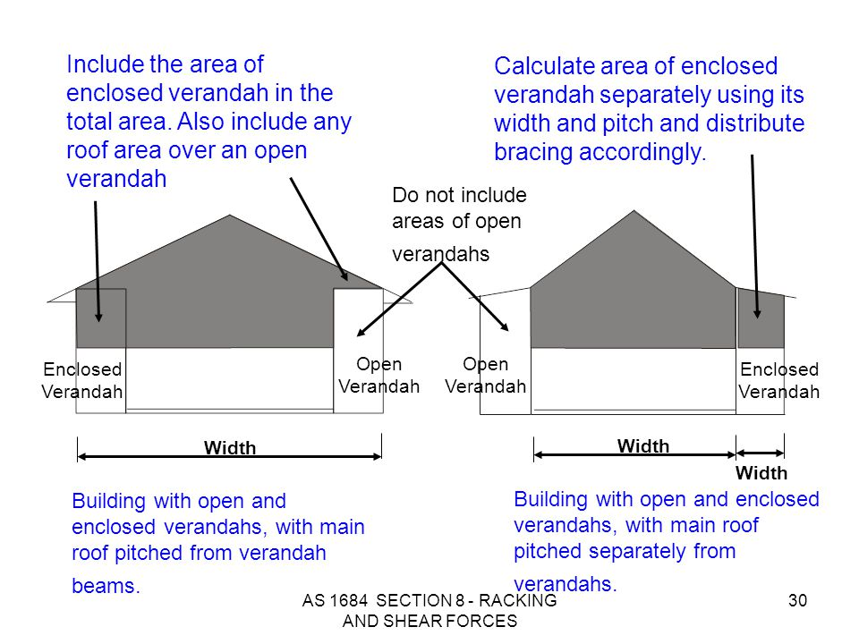 AS 1684 SECTION 8 - RACKING AND SHEAR FORCES 30 Include the area of enclosed verandah in the total area. Also include any roof area over an open veran