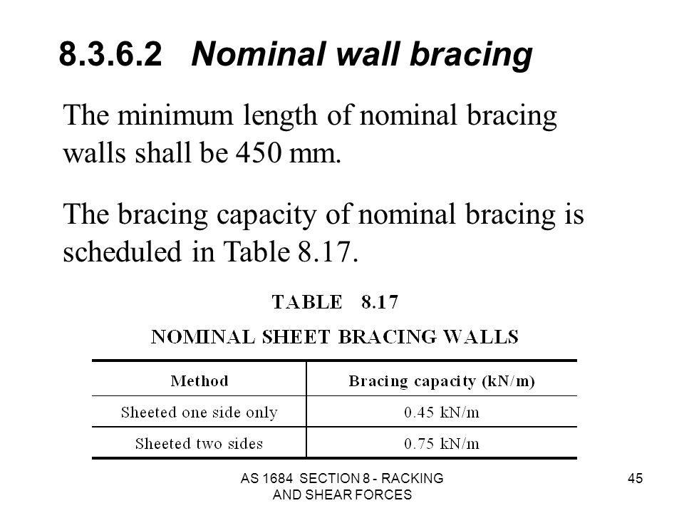 AS 1684 SECTION 8 - RACKING AND SHEAR FORCES 45 The minimum length of nominal bracing walls shall be 450 mm. The bracing capacity of nominal bracing i